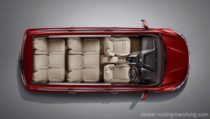 8-Seater (Confero S And Confero)