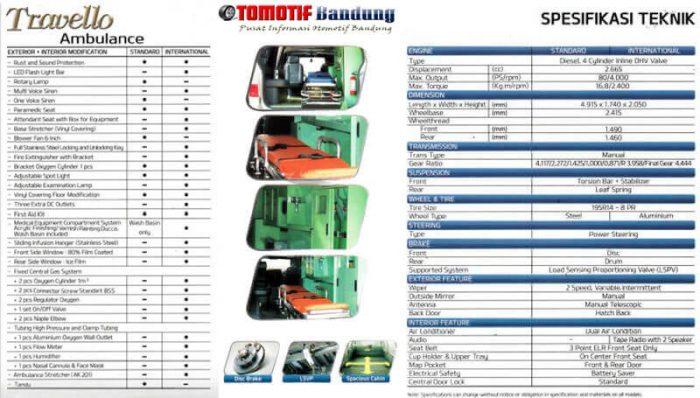 SpesifikasiKIA Travello Ambulance Bandung