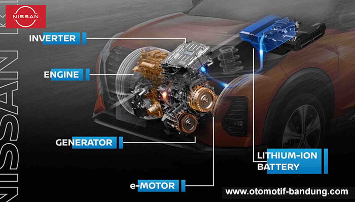 Teknologi Nissan E-POWER