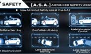 Melihat Fitur Canggih Daihatsu Rocky yang Ada di Mobil Mewah